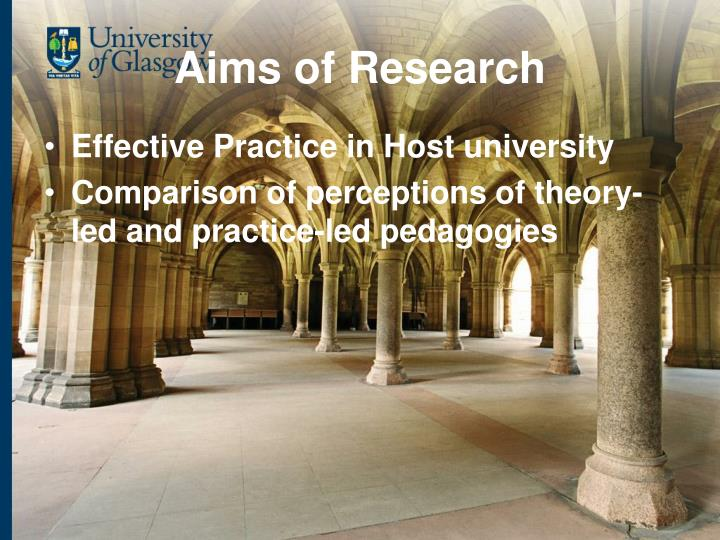 Aims of research