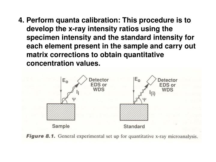 4. Perform quanta calibration: This procedure is to develop the x-ray intensity ratios using the specimen intensity and the standard intensity for each element present in the sample and carry out matrix corrections to obtain quantitative concentration values.