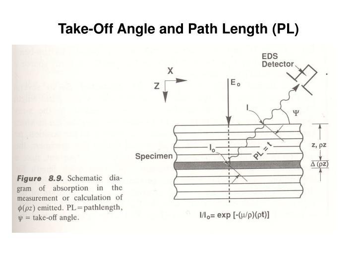 Take-Off Angle and Path Length (PL)