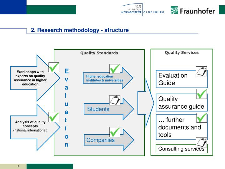 2. Research methodology - structure