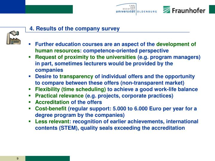 4. Results of the company survey