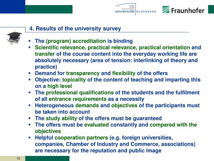 4. Results of the university survey