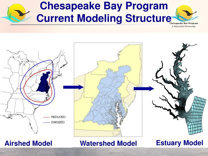 Chesapeake Bay Program