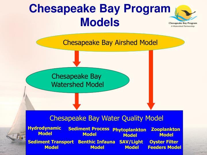 Chesapeake Bay Program Models