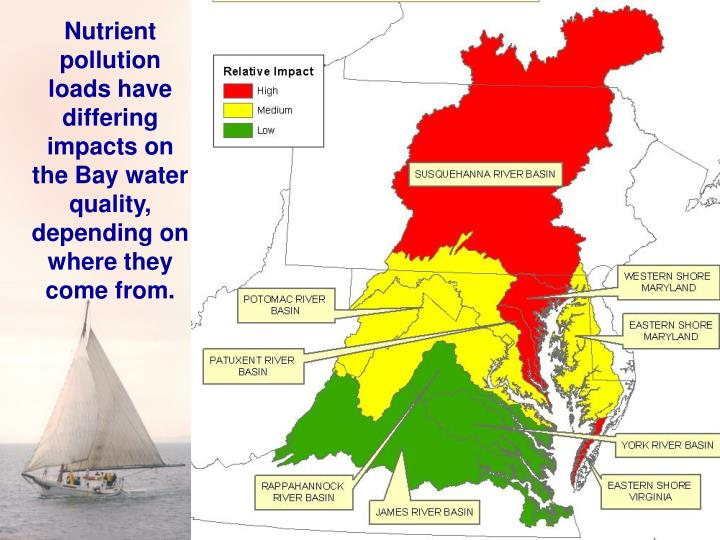 Nutrient pollution loads have differing impacts on the Bay water quality, depending on where they come from.