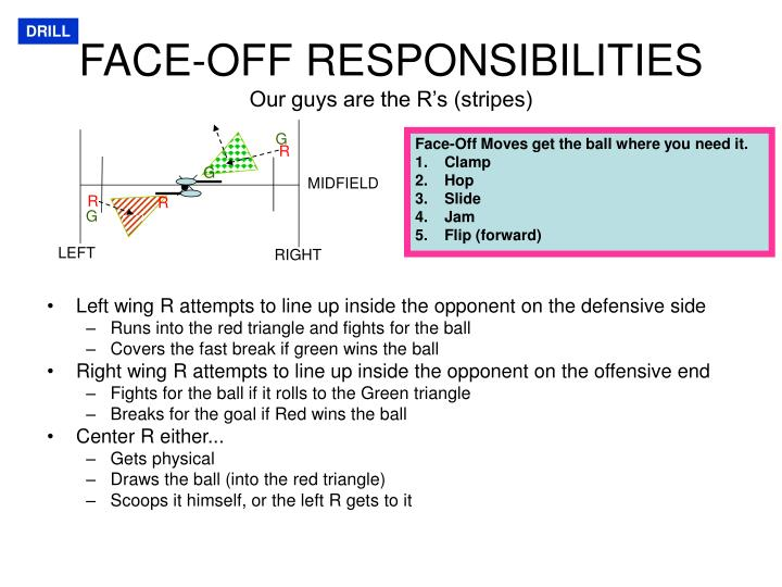 face off responsibilities our guys are the r s stripes n.
