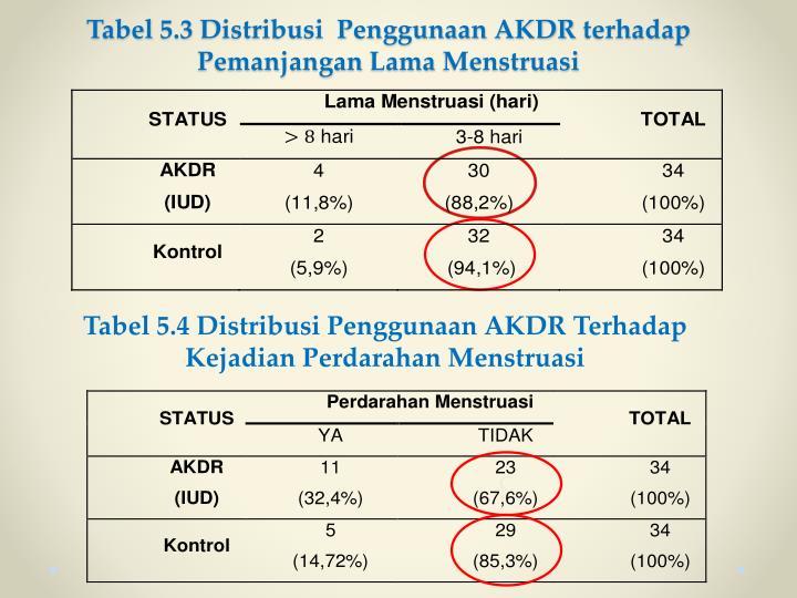 Tabel 5.3 Distribusi  Penggunaan AKDR