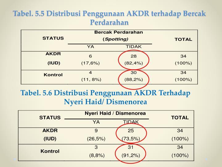 Tabel. 5.5 Distribusi Penggunaan AKDR terhadap Bercak Perdarahan