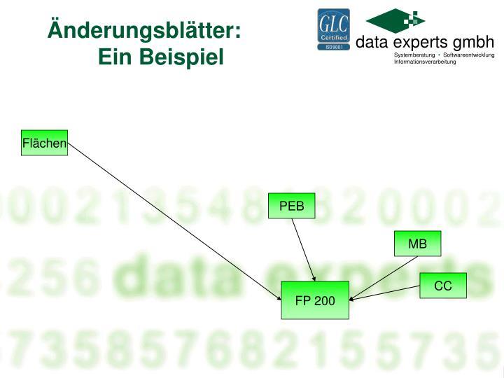Groß Softwareentwickler Fortsetzen Proben Bilder - Entry Level ...