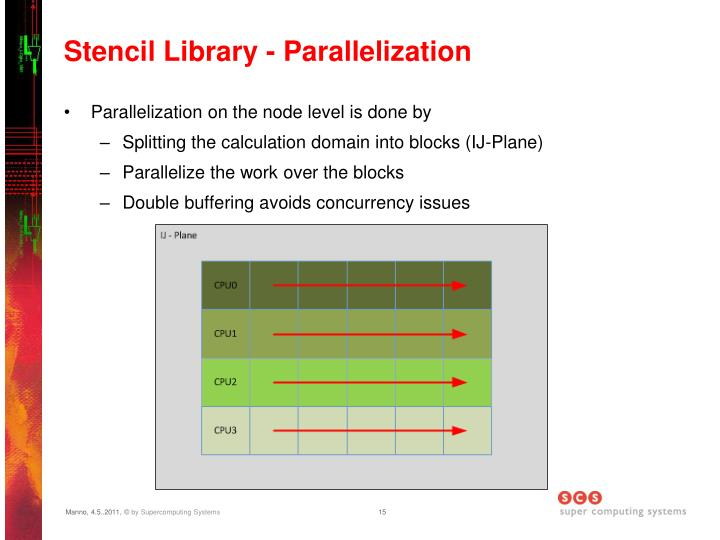 Stencil Library - Parallelization