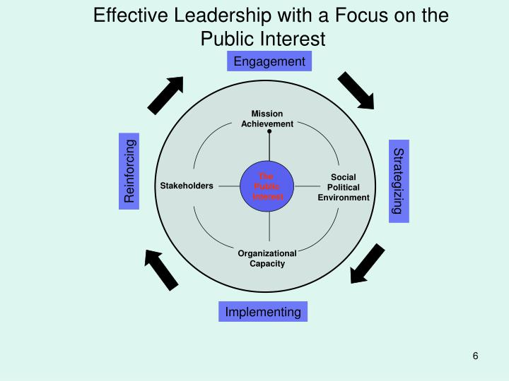 Effective Leadership with a Focus on the Public Interest