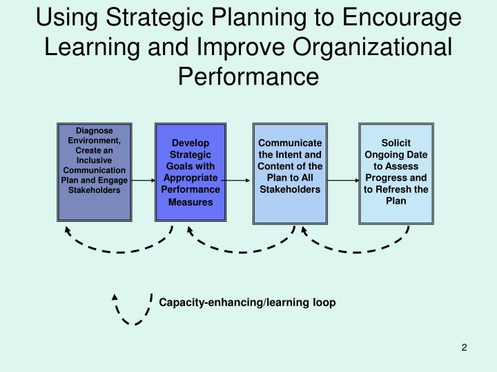 Using strategic planning to encourage learning and improve organizational performance