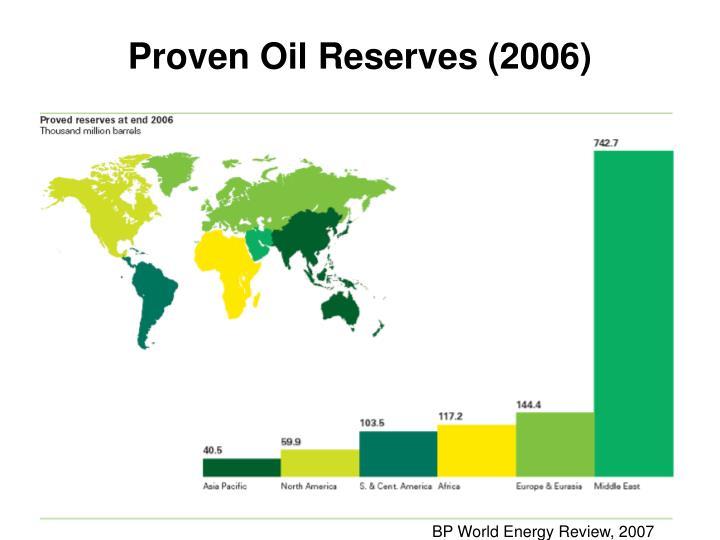 Proven Oil Reserves (2006)