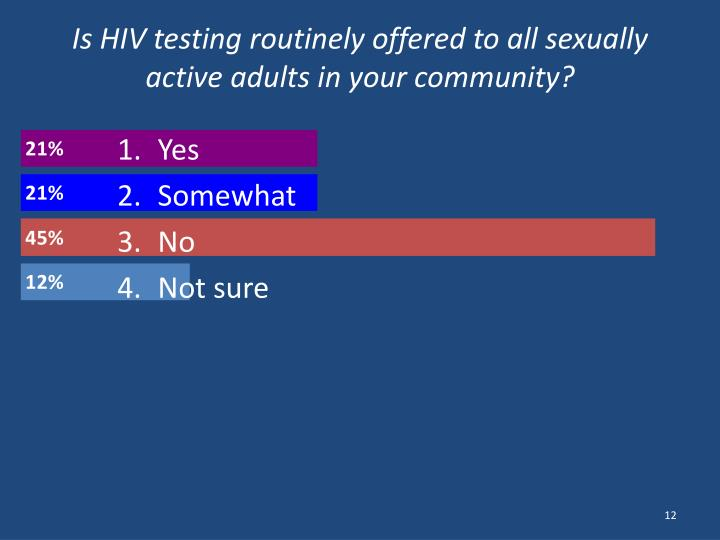 Is HIV testing routinely offered to all sexually active adults in your community?