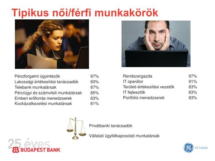 Tipikus női/férfi munkakörök