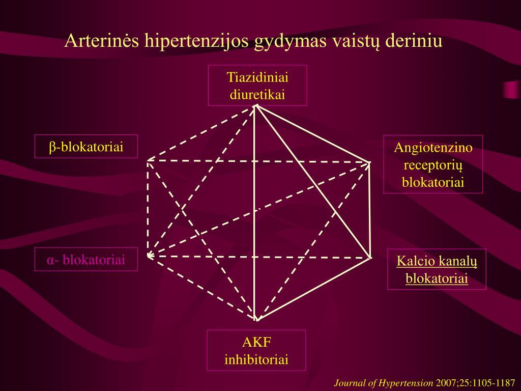 vaistų nuo hipertenzijos derinys