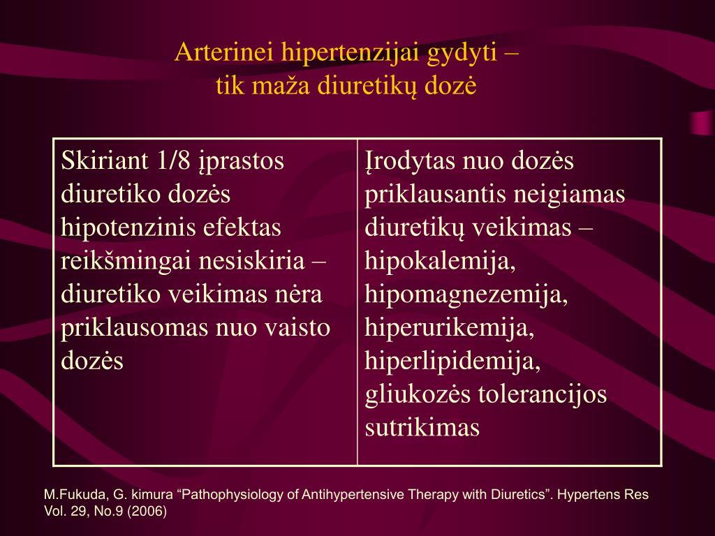 hipertenzijos klinikinė farmakologija hipertenzija magnikum