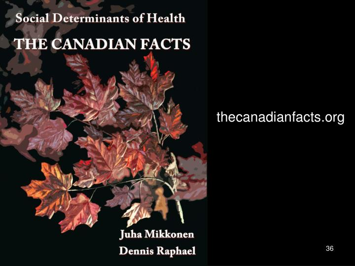 thecanadianfacts.org
