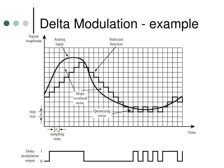 ppt - signal encoding techniques powerpoint presentation