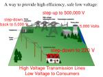 a way to provide high efficiency safe low voltage