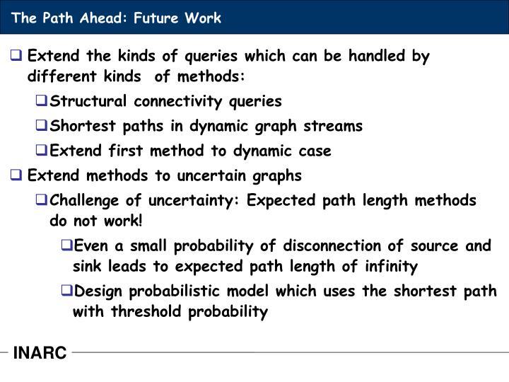 The Path Ahead: Future Work