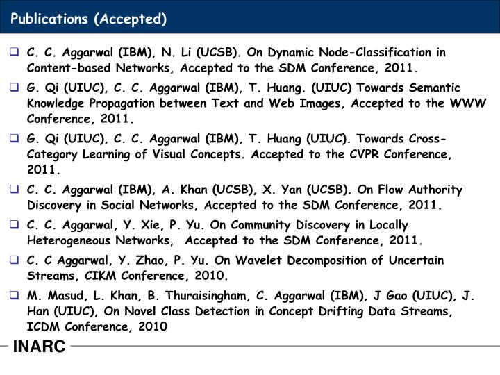 Publications (Accepted)