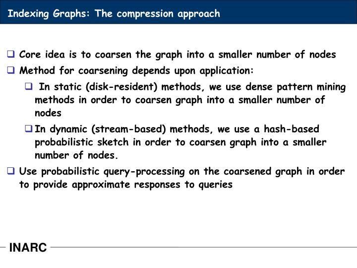 Indexing Graphs: The compression approach
