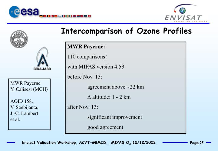 Intercomparison of Ozone Profiles