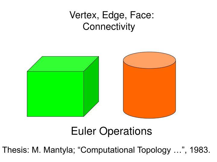 Vertex, Edge, Face: