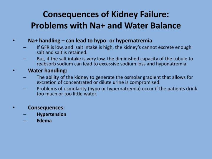 Consequences of Kidney Failure: