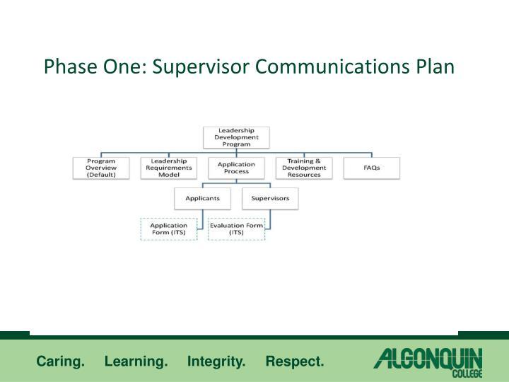 Phase One: Supervisor Communications Plan