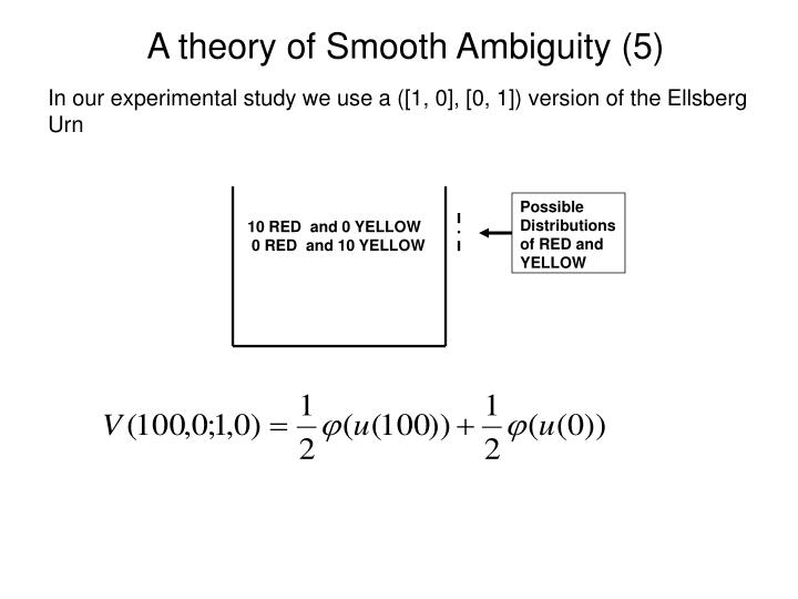 A theory of Smooth Ambiguity (5)