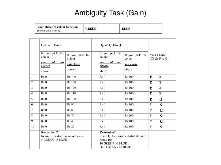 Ambiguity Task (Gain)