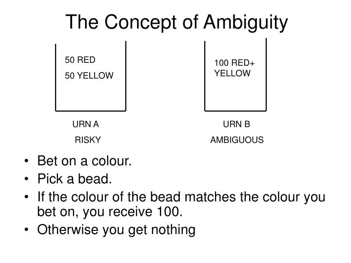 The concept of ambiguity