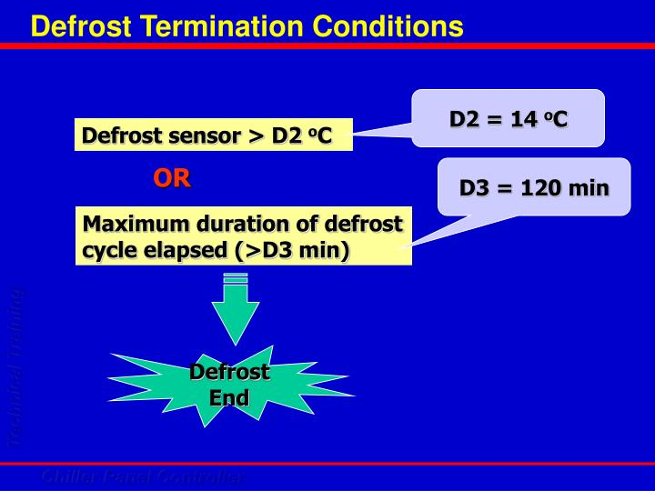 Defrost Termination Conditions