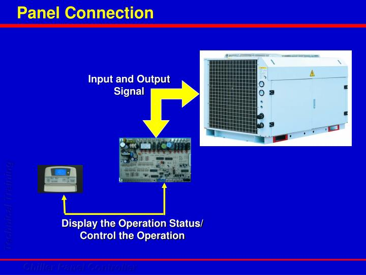 Panel Connection