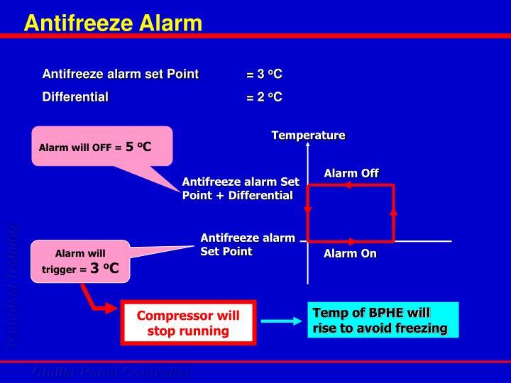 Antifreeze Alarm