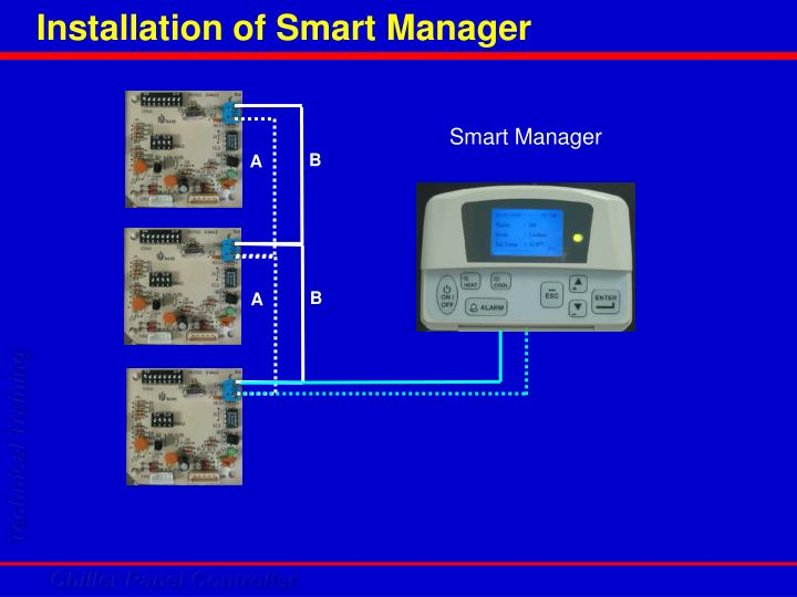 Installation of Smart Manager