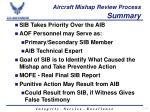 aircraft mishap review process summary