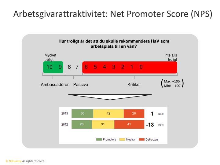 Arbetsgivarattraktivitet: Net Promoter Score (NPS)