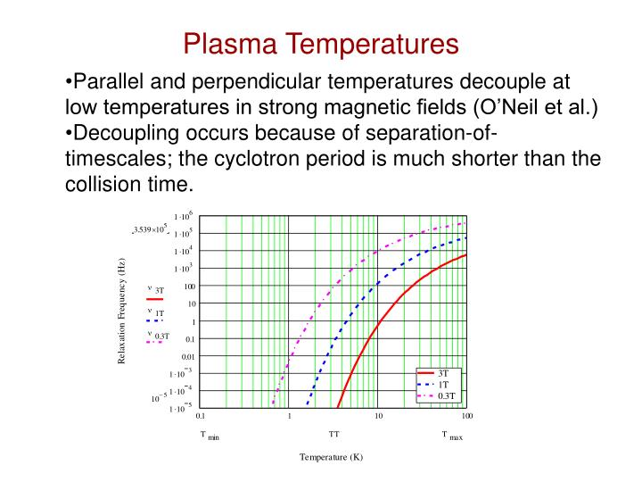 Plasma Temperatures