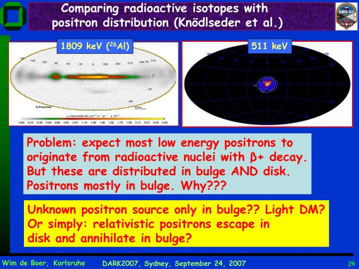 Comparing radioactive isotopes with