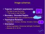 image schemas