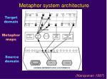 metaphor system architecture
