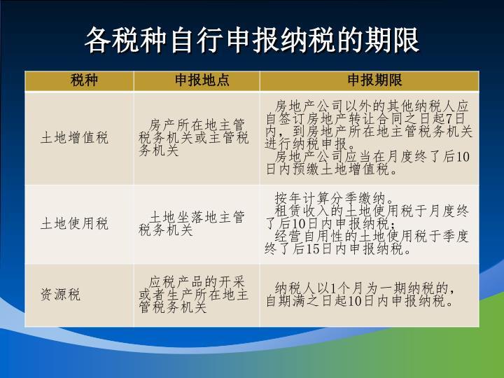 各税种自行申报纳税的期限