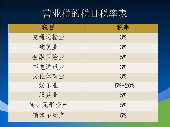 营业税的税目税率表