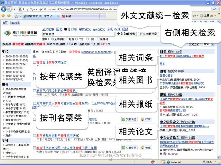 外文文献统一检索