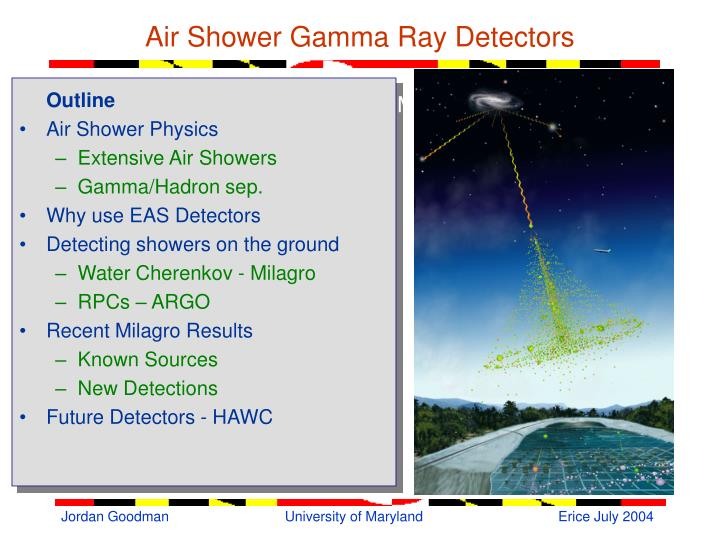 air shower gamma ray detectors n.