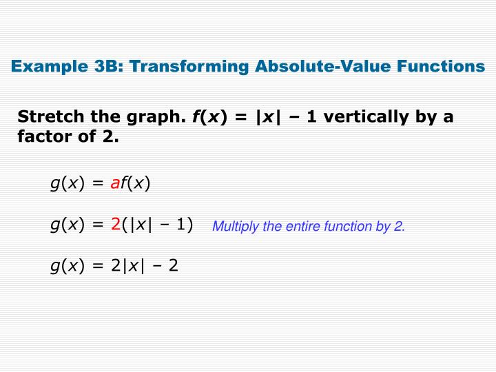 Example 3B: Transforming Absolute-Value Functions