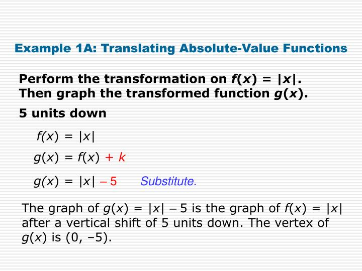 Example 1A: Translating Absolute-Value Functions